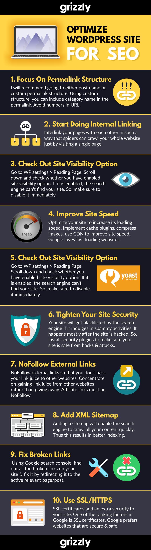 Optimising Your WordPress website for SEO